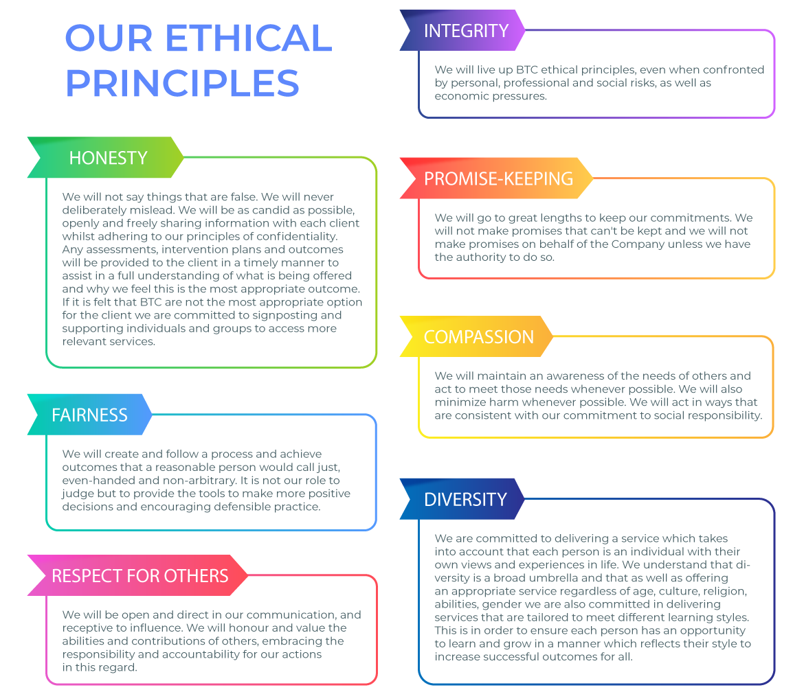 ethical-principles